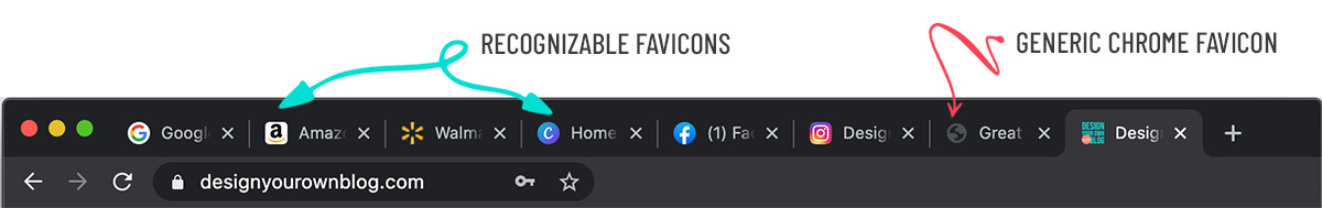 How to create a favicon for your blog or website. Recognize these popular websites?